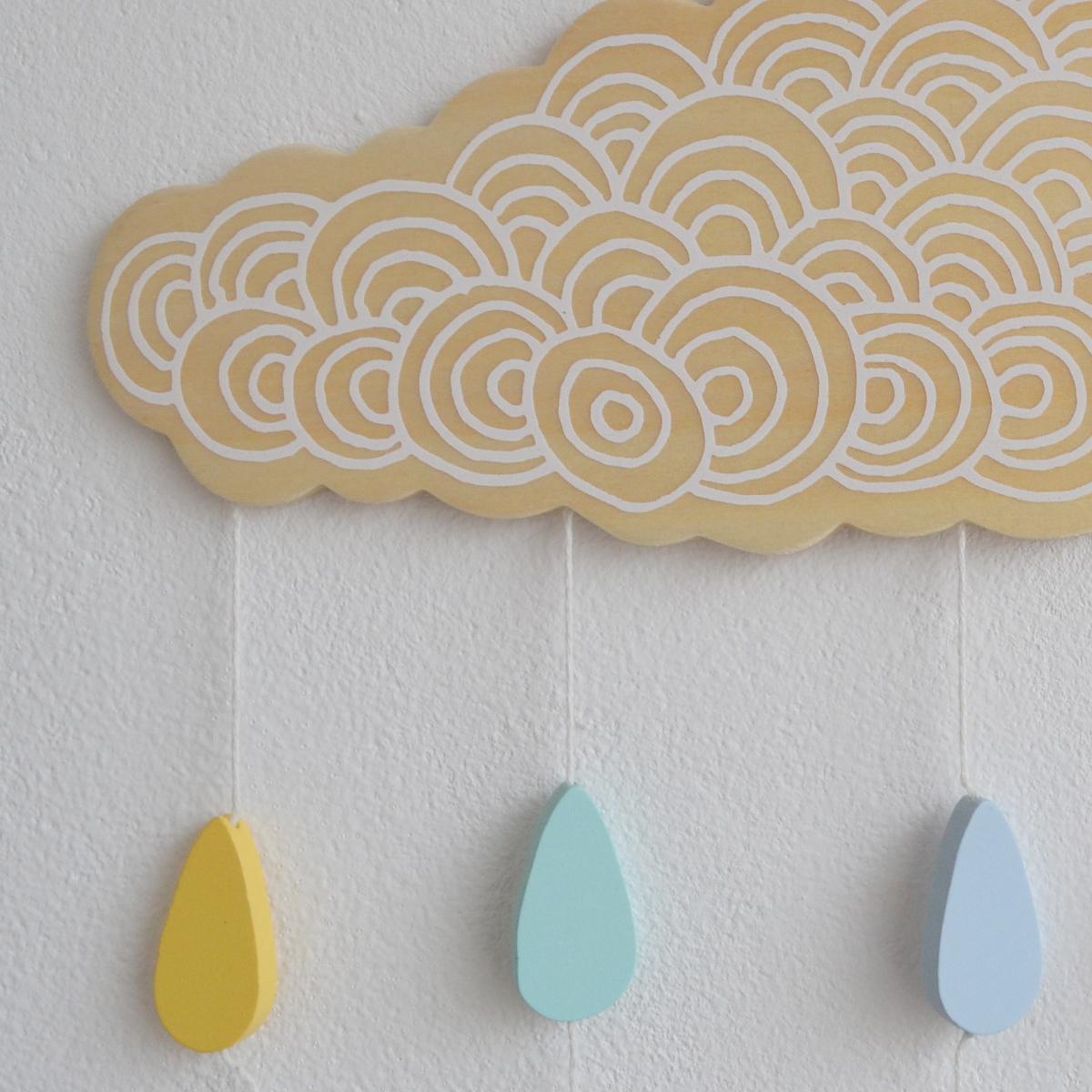 cloud mobile detail